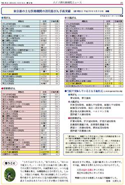 広報誌 おおるり52号